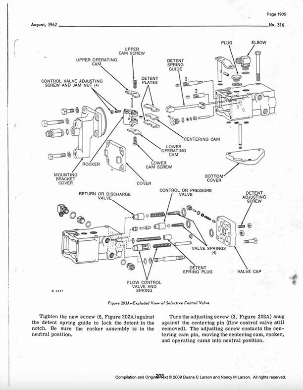 John Deere 2-Cylinder Field Service Bulletins Sample